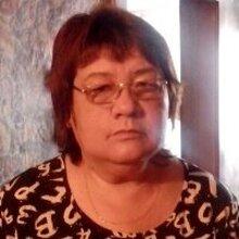 Ирина Михайловна, г. Канск