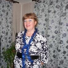 Ирина Викторовна, г. Москва