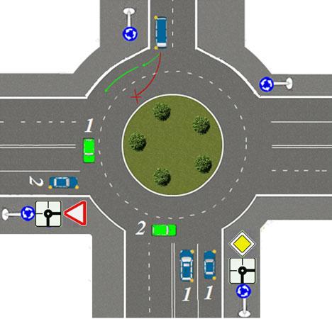 круговое движение правила проезда с картинками вишни это