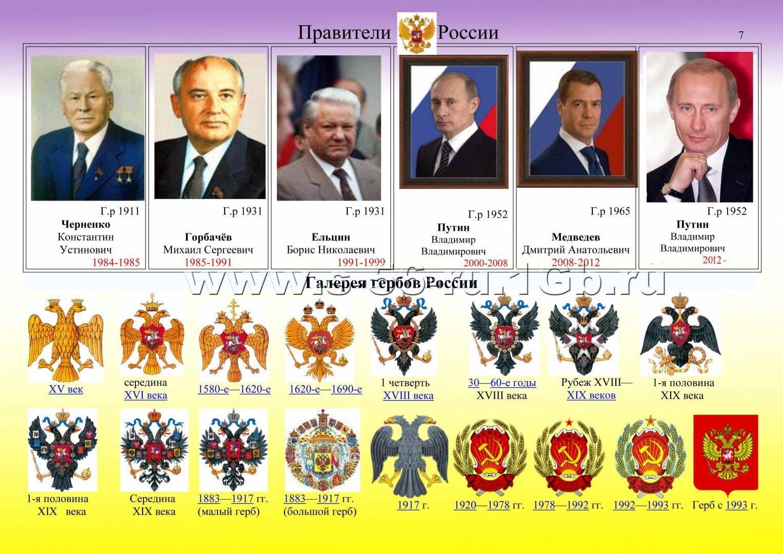 Вот КТО правит на Руси! Только факты! Откровение депутата...