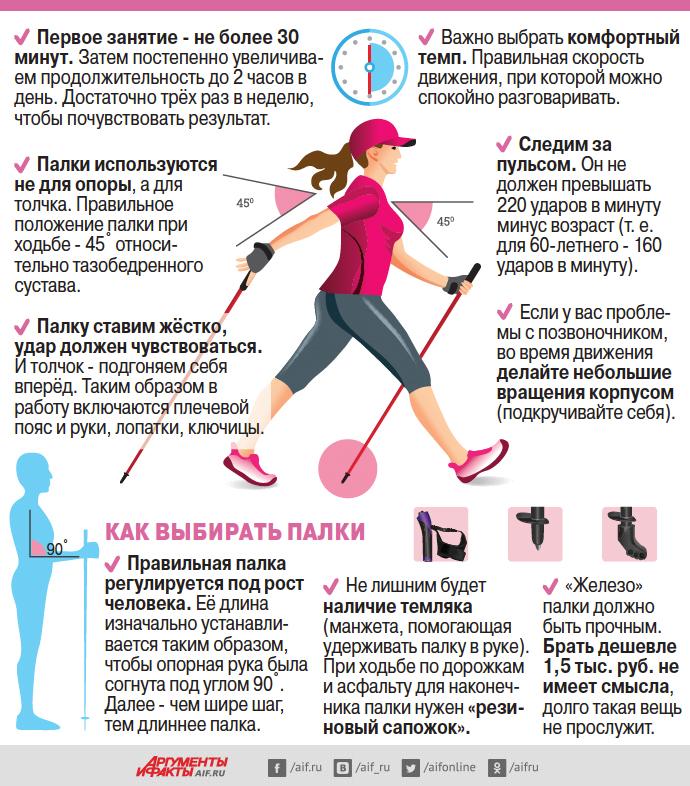 Правила Ходьбы При Похудении. Ходьба для похудения, сколько ходить, чтобы снизить вес