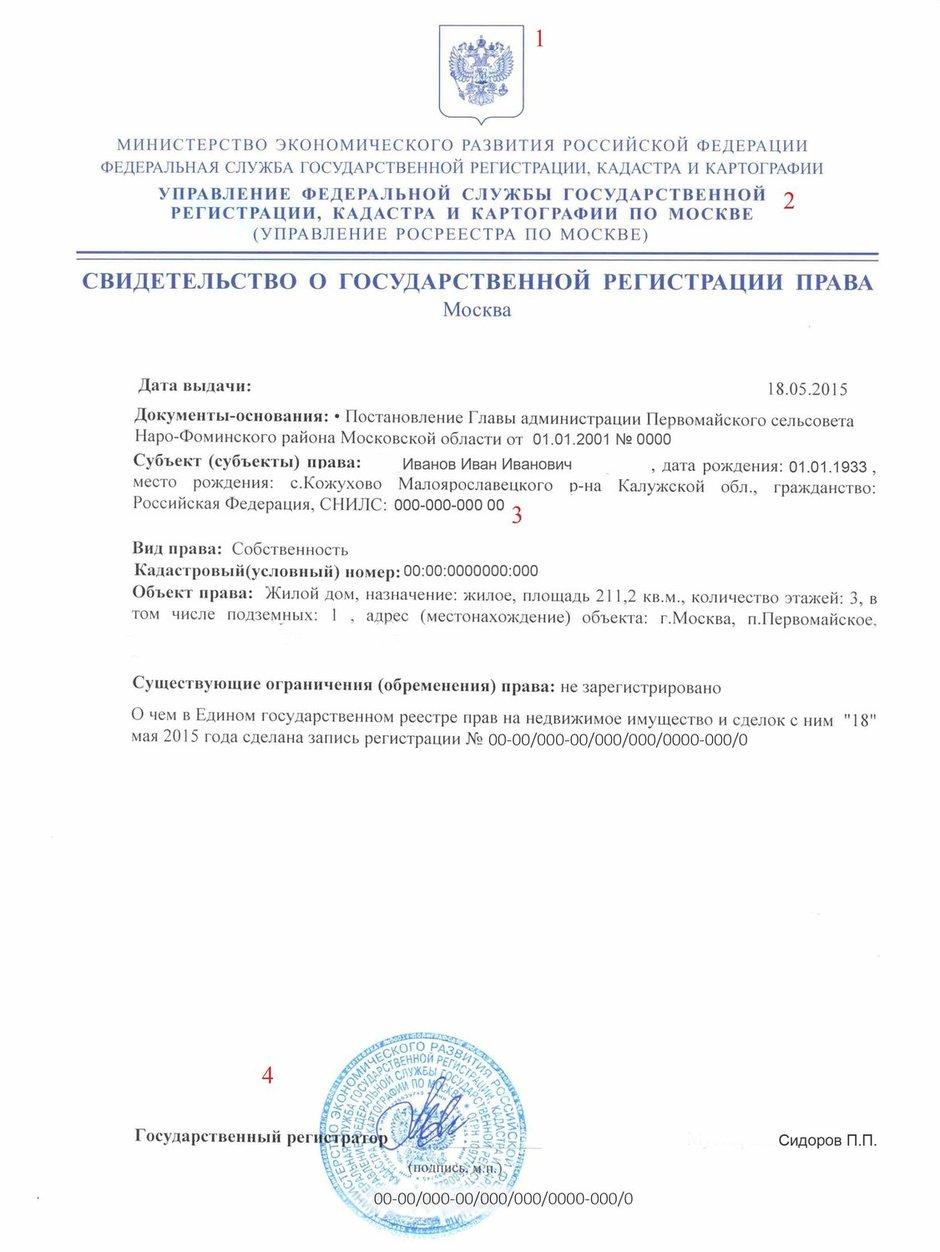 Защита прав потребителя статья 21