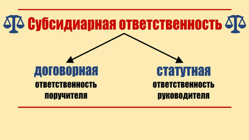 Ответственность генерального директора и учредителя по долгам ООО