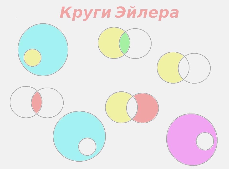 Решение юридической задачи с помощью кругов Эйлера