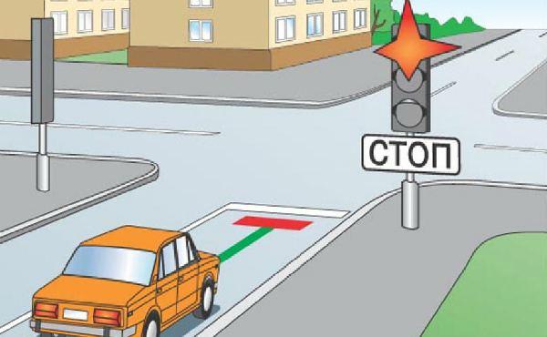 Пересек стоп-линию на красный? Не вздумай откатываться назад! Делюсь секретной информацией от ГИБДД
