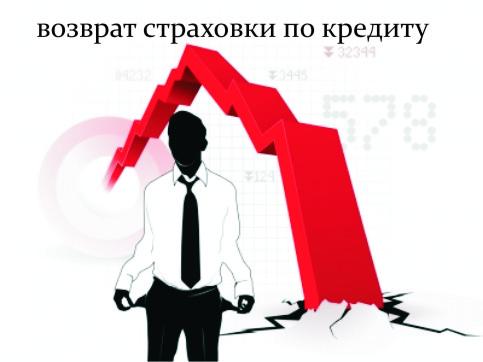 """Страховка по кредиту от """"МКБ"""""""