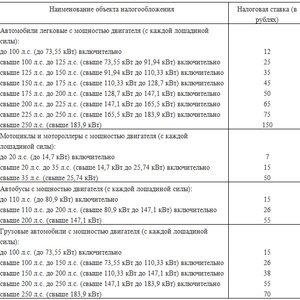 Богатые россияне уклоняются от уплаты налога на дорогие авто? Ожидать ли отмены транспортного налога