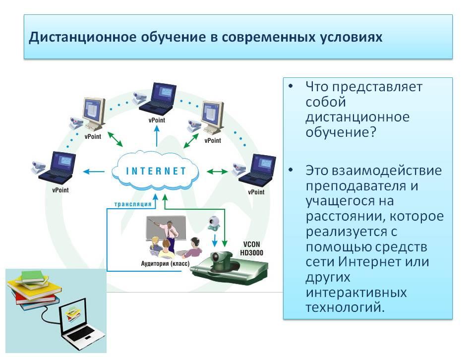 Создание сайтов курсы дистанционного обучения создание сайтов любой сложности краснодар