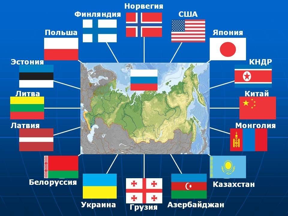 Какие страны открыла россия от рас аль хайма до дубай