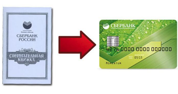 Можно ли получить пенсию в любом отделении сбербанка пенсионный вклад в банках спб
